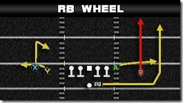 gun doubles rb wheel2 thumb Attacking Cover 3 Digital Guide