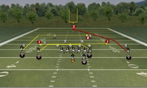 double cross passing concept 300x180 Madden Tips | Madden | Football Plays | Football Strategies