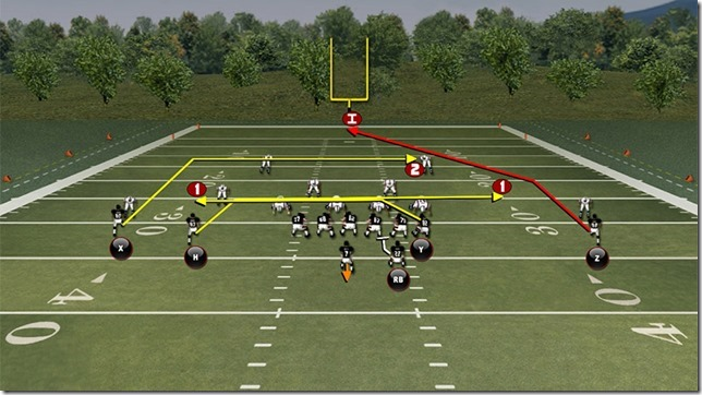 double cross passing concept Madden Tips | Madden | Football Plays | Football Strategies
