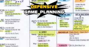 defensive game planning 300x160 Madden Tips | Madden | Football Plays | Football Strategies