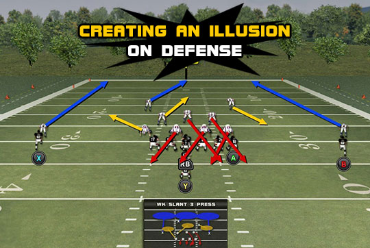 creating illusion defense Madden Tips | Madden | Football Plays | Football Strategies