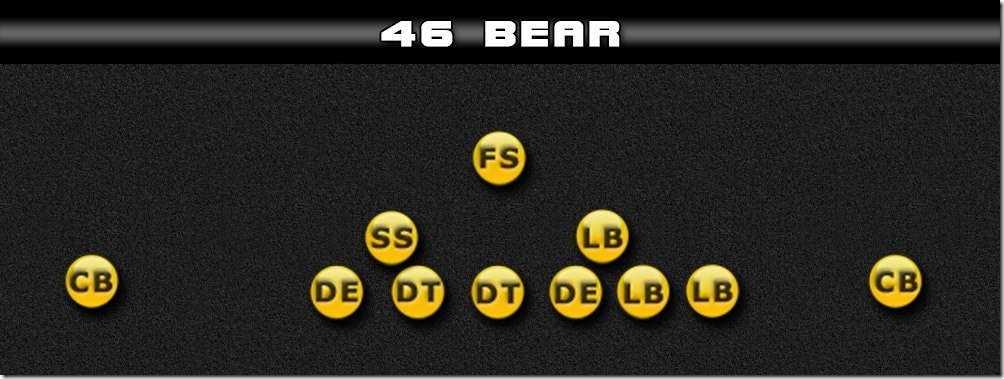 46 bear thumb Defensive Fronts to Defend the Run