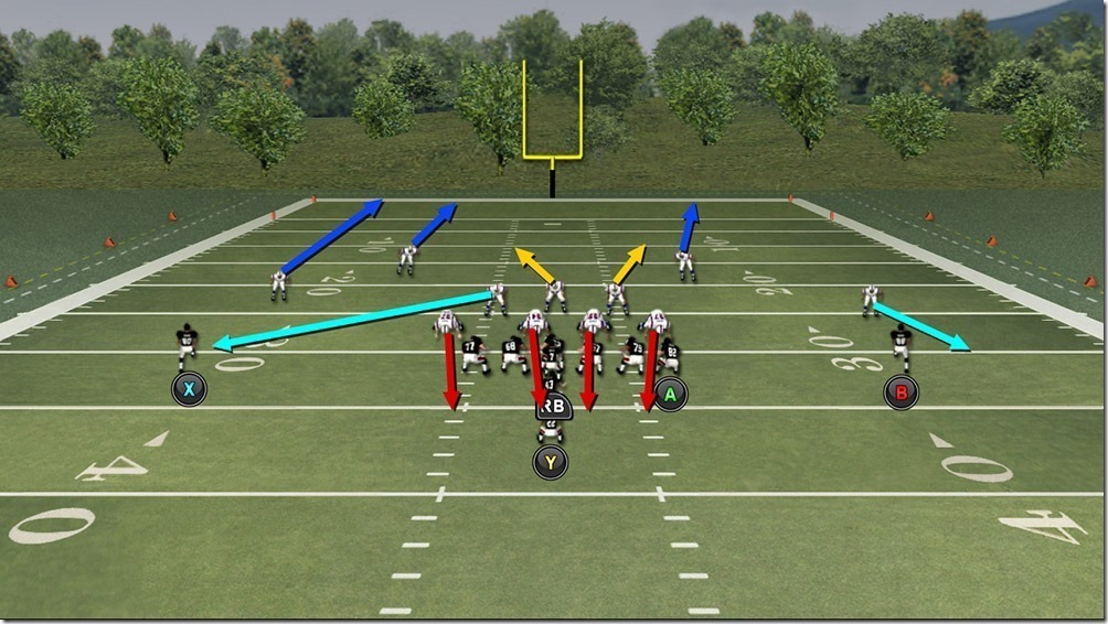 coverage types cover6 thumb Types of Football Pass Coverages